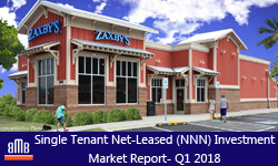 Single Tenant Net-Leased (NNN) Investment Market Report- Q1 2018