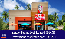 Single Tenant Net-Leased (NNN) Investment Market Report- Q4 2017