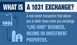 commercial real estate blog 1031 exchange